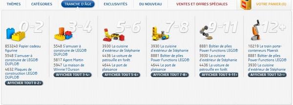 Nommées Jouet Briques Lego Siècle Du wkulPXOiTZ
